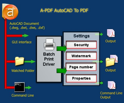 autocad to pdf converter free  for windows xp