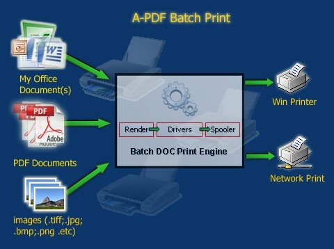 Batch print documents  [A-PDF com]