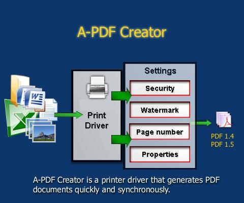 DOWNLOAD DRIVERS PDF