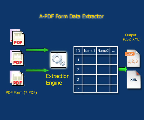 batch extract pdf form data a pdf com