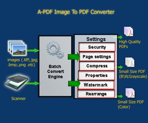 Trial free to jpg pdf