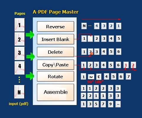 [Image: how-pdf-page-master-work.jpg]