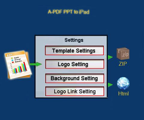 Convert ppt to html5 based digital presentation keep animations and how does it work toneelgroepblik Choice Image