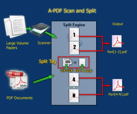 Windows 7 A-PDF Scan and Split 3.7.0 full
